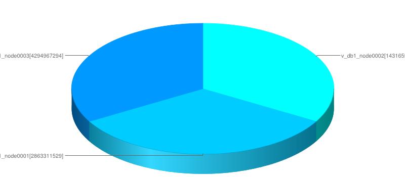 segment_layout_chart_url