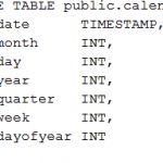 Creating a Calendar Table